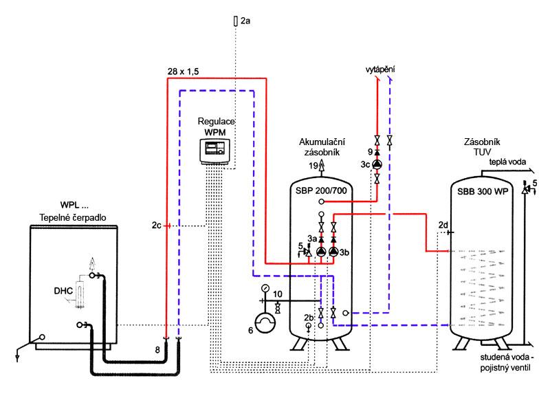 Funkce A Zapojeni Tepelneho Cerpadla